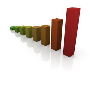 Lipcowe zyski i straty funduszy inwestycyjnych